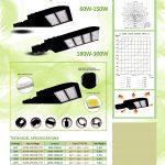 New LED Slim Line Shoeboses