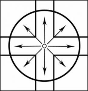 Type V Optics